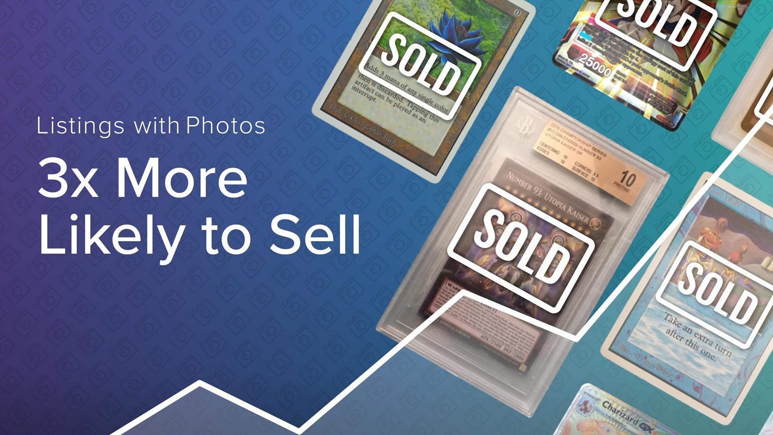 Increase Marketplace Sales by Adding Photos