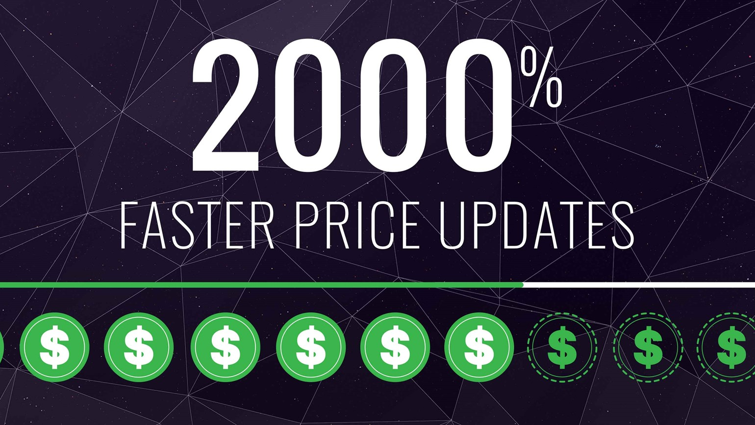 2,000% Faster Price Updates for Your Inventory + Speed Enhancements Coming for Buylist